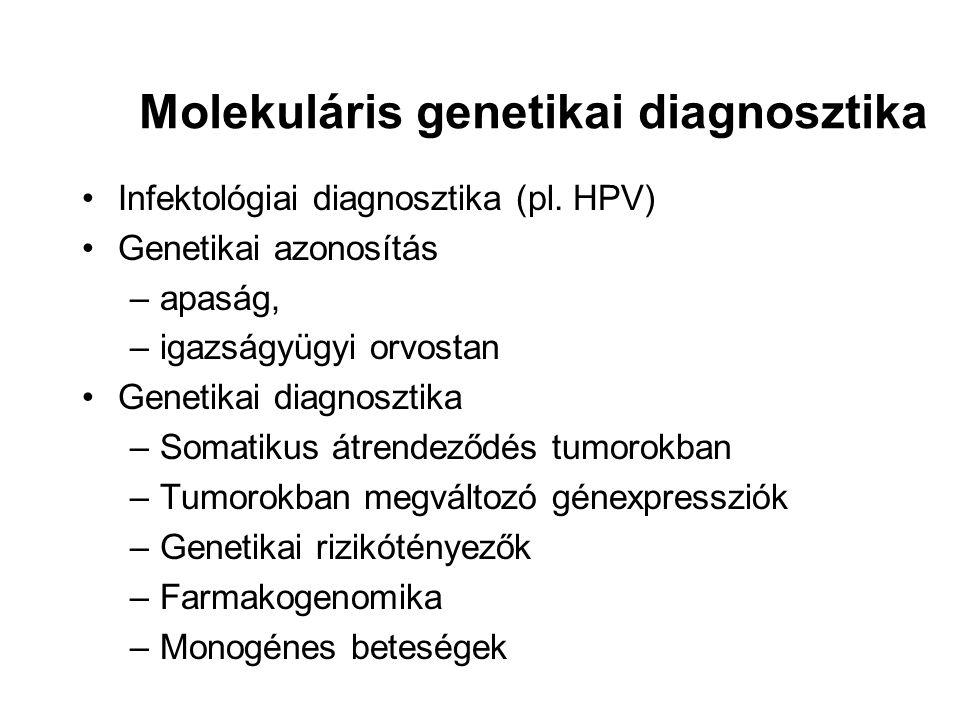 Molekuláris genetikai diagnosztika Infektológiai diagnosztika (pl. HPV) Genetikai azonosítás –apaság, –igazságyügyi orvostan Genetikai diagnosztika –S