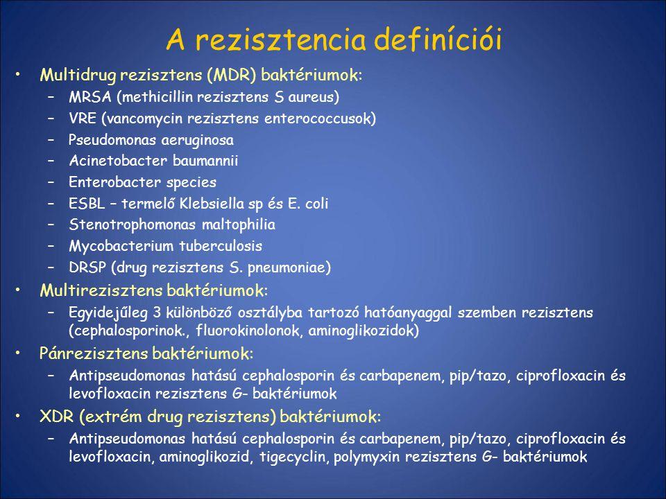 A rezisztencia definíciói Multidrug rezisztens (MDR) baktériumok: –MRSA (methicillin rezisztens S aureus) –VRE (vancomycin rezisztens enterococcusok)
