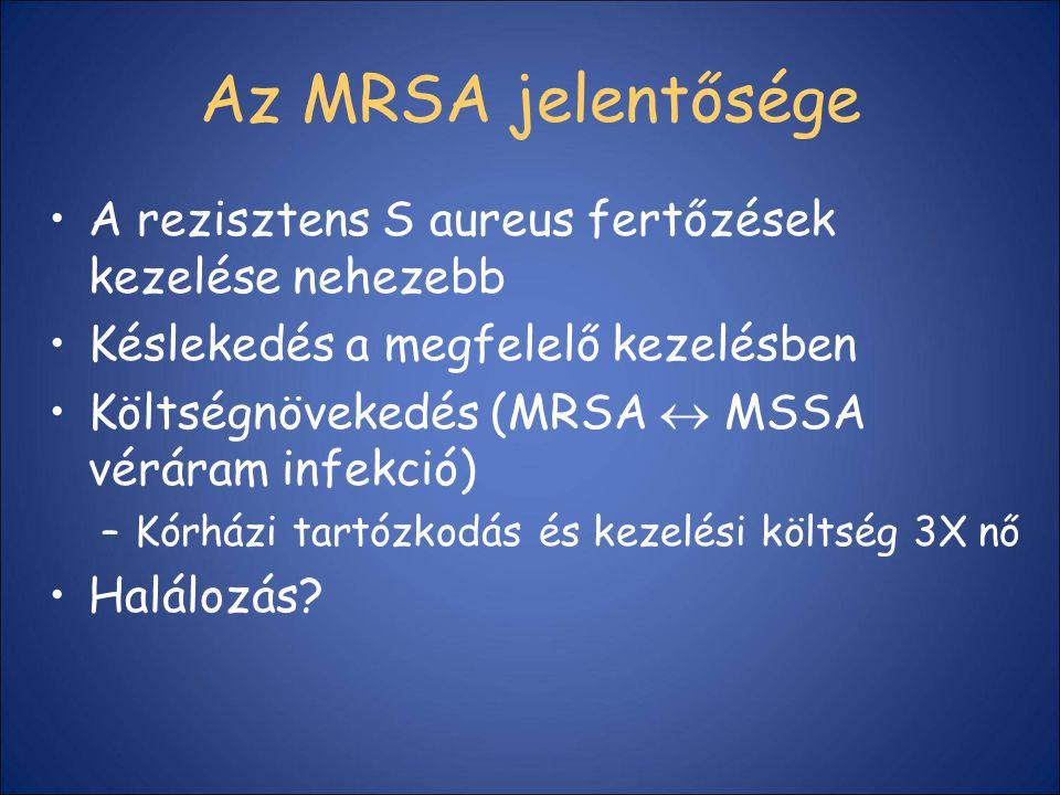 Az MRSA jelentősége A rezisztens S aureus fertőzések kezelése nehezebb Késlekedés a megfelelő kezelésben Költségnövekedés (MRSA  MSSA véráram infekci