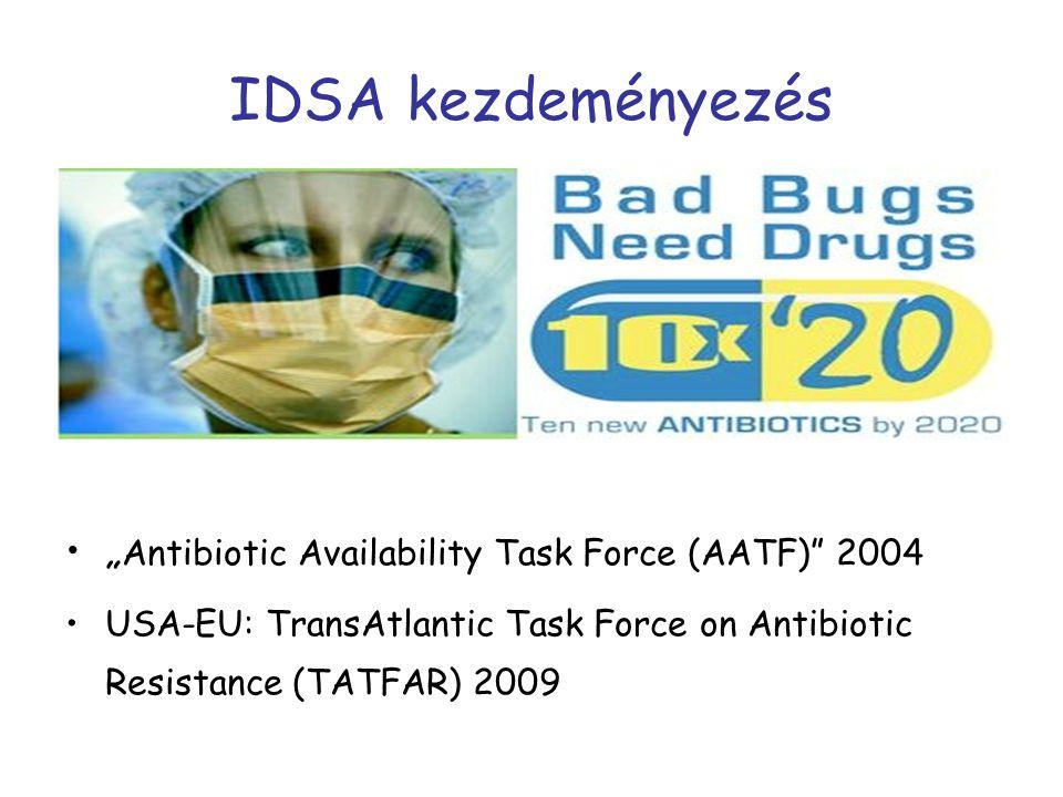 """IDSA kezdeményezés """" Antibiotic Availability Task Force (AATF)"""" 2004 USA-EU: TransAtlantic Task Force on Antibiotic Resistance (TATFAR) 2009"""