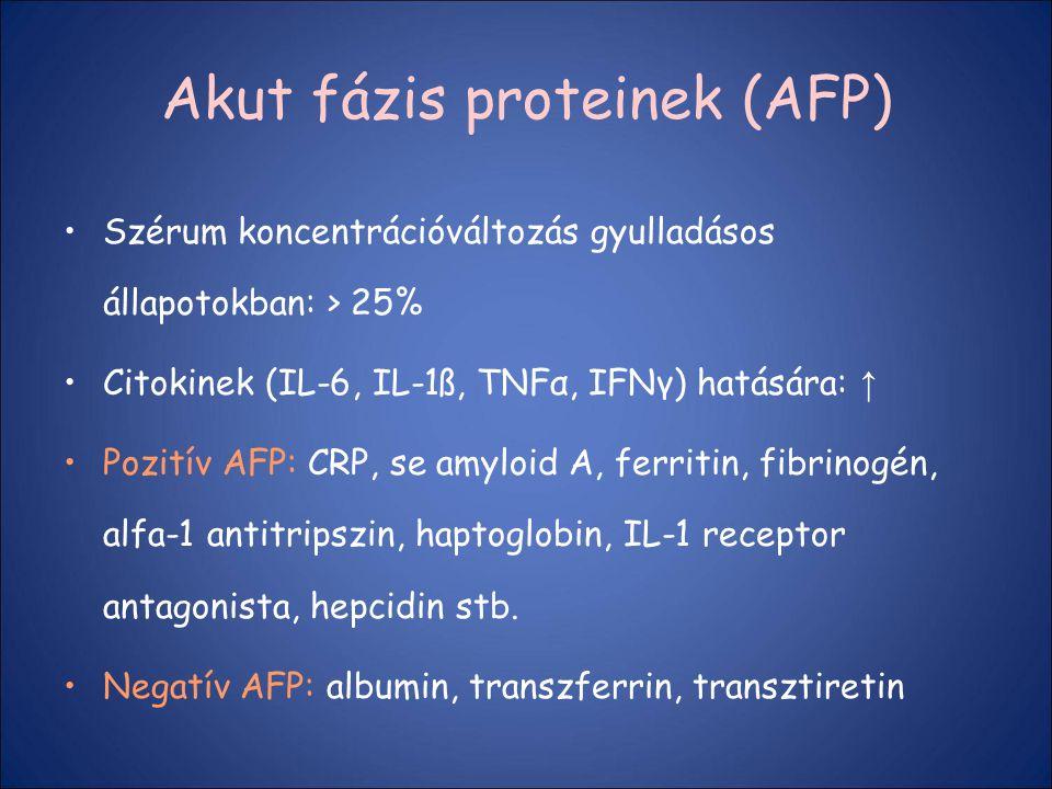 Akut fázis proteinek (AFP) Szérum koncentrációváltozás gyulladásos állapotokban: > 25% Citokinek (IL-6, IL-1ß, TNFα, IFNγ) hatására: ↑ Pozitív AFP: CR