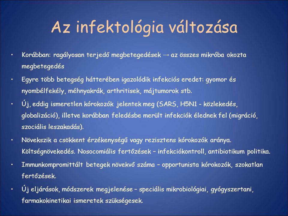 Akut fázis proteinek (AFP) Szérum koncentrációváltozás gyulladásos állapotokban: > 25% Citokinek (IL-6, IL-1ß, TNFα, IFNγ) hatására: ↑ Pozitív AFP: CRP, se amyloid A, ferritin, fibrinogén, alfa-1 antitripszin, haptoglobin, IL-1 receptor antagonista, hepcidin stb.