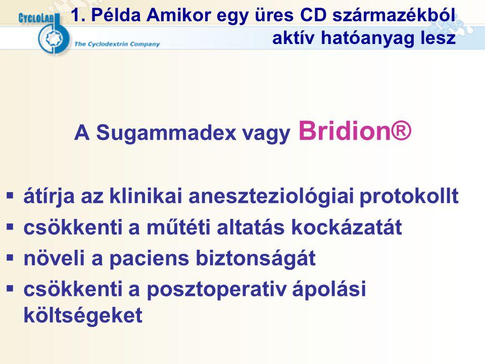 1. Példa Amikor egy üres CD származékból aktív hatóanyag lesz A Sugammadex vagy Bridion®  átírja az klinikai aneszteziológiai protokollt  csökkenti