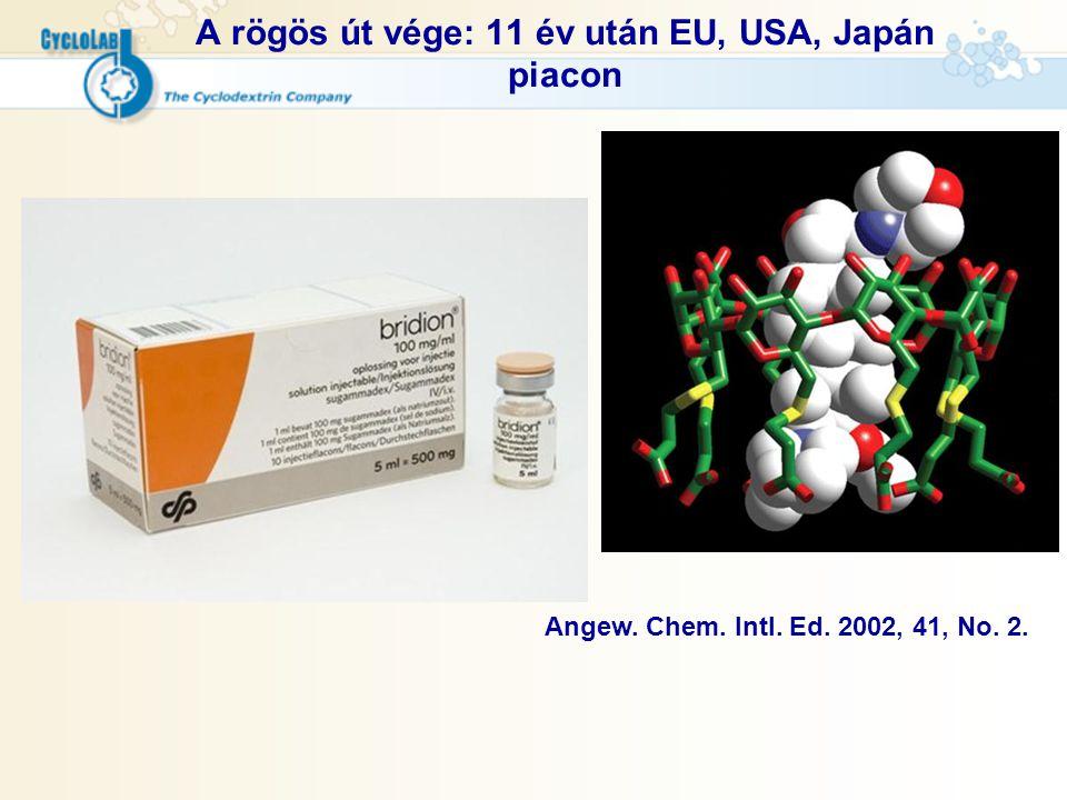 A rögös út vége: 11 év után EU, USA, Japán piacon Angew. Chem. Intl. Ed. 2002, 41, No. 2.