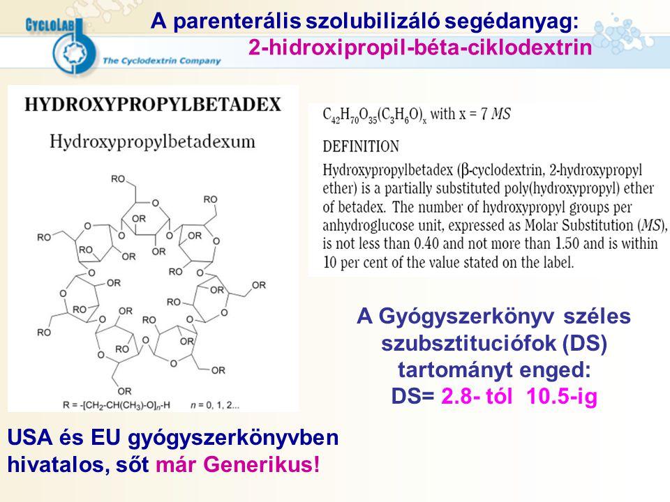 A parenterális szolubilizáló segédanyag: 2-hidroxipropil-béta-ciklodextrin A Gyógyszerkönyv széles szubsztituciófok (DS) tartományt enged: DS= 2.8- tó