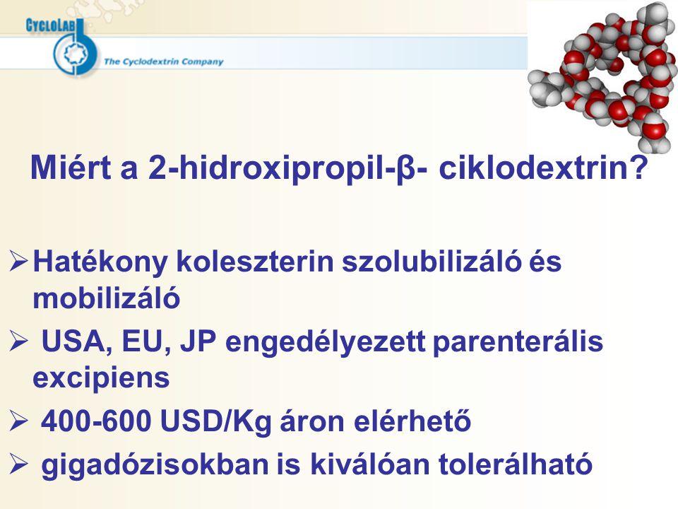 Miért a 2-hidroxipropil-β- ciklodextrin?  Hatékony koleszterin szolubilizáló és mobilizáló  USA, EU, JP engedélyezett parenterális excipiens  400-6