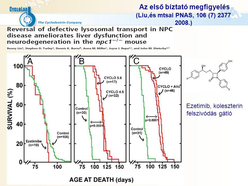 Ezetimib, koleszterin felszivódás gátló Az első bíztató megfigyelés (Liu,és mtsai PNAS, 106 (7) 2377 2008.)