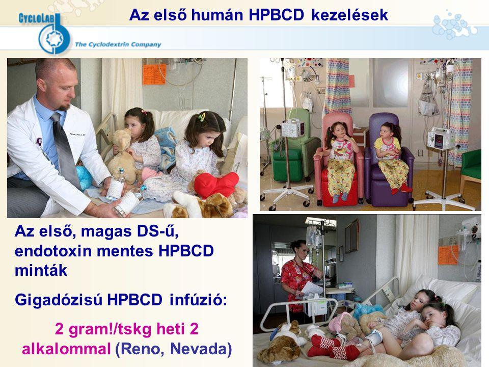 Az első humán HPBCD kezelések Az első, magas DS-ű, endotoxin mentes HPBCD minták Gigadózisú HPBCD infúzió: 2 gram!/tskg heti 2 alkalommal (Reno, Nevad