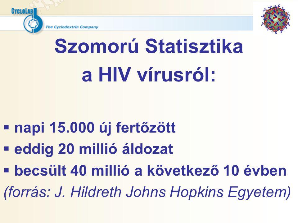 Szomorú Statisztika a HIV vírusról:  napi 15.000 új fertőzött  eddig 20 millió áldozat  becsült 40 millió a következő 10 évben (forrás: J. Hildreth