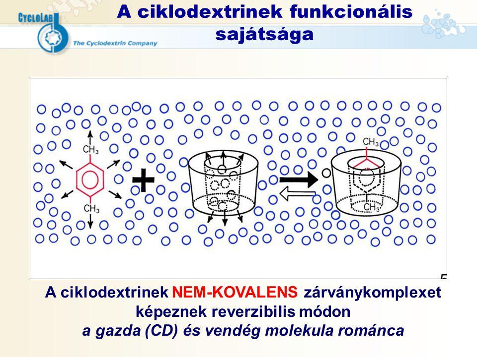 A ciklodextrinek funkcionális sajátsága A ciklodextrinek NEM-KOVALENS zárványkomplexet képeznek reverzibilis módon a gazda (CD) és vendég molekula rom