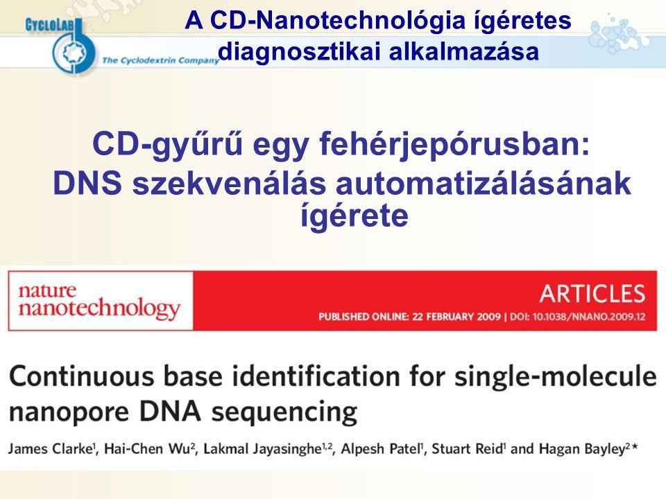 A CD-Nanotechnológia ígéretes diagnosztikai alkalmazása CD-gyűrű egy fehérjepórusban: DNS szekvenálás automatizálásának ígérete