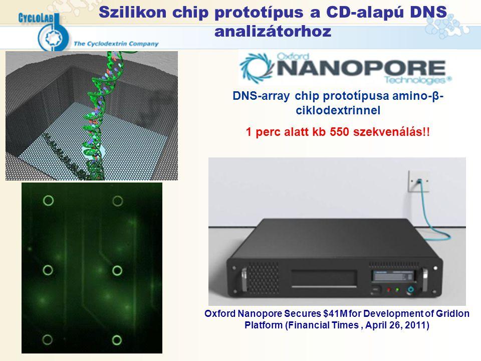 Szilikon chip prototípus a CD-alapú DNS analizátorhoz DNS-array chip prototípusa amino-β- ciklodextrinnel 1 perc alatt kb 550 szekvenálás!! Oxford Nan