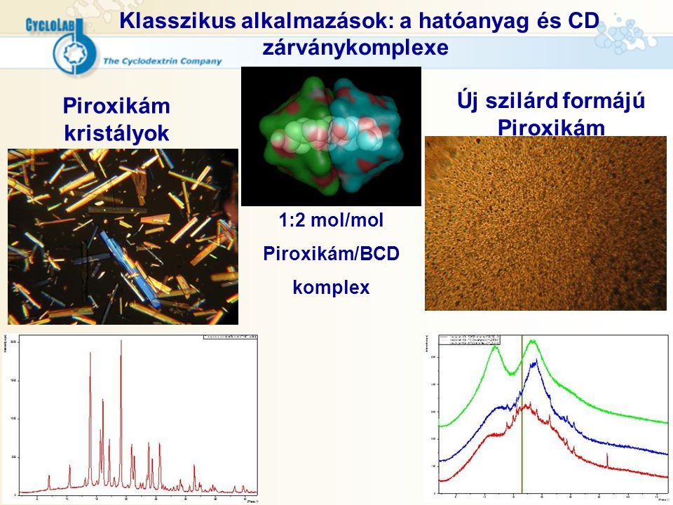 Klasszikus alkalmazások: a hatóanyag és CD zárványkomplexe Piroxikám kristályok Új szilárd formájú Piroxikám 1:2 mol/mol Piroxikám/BCD komplex