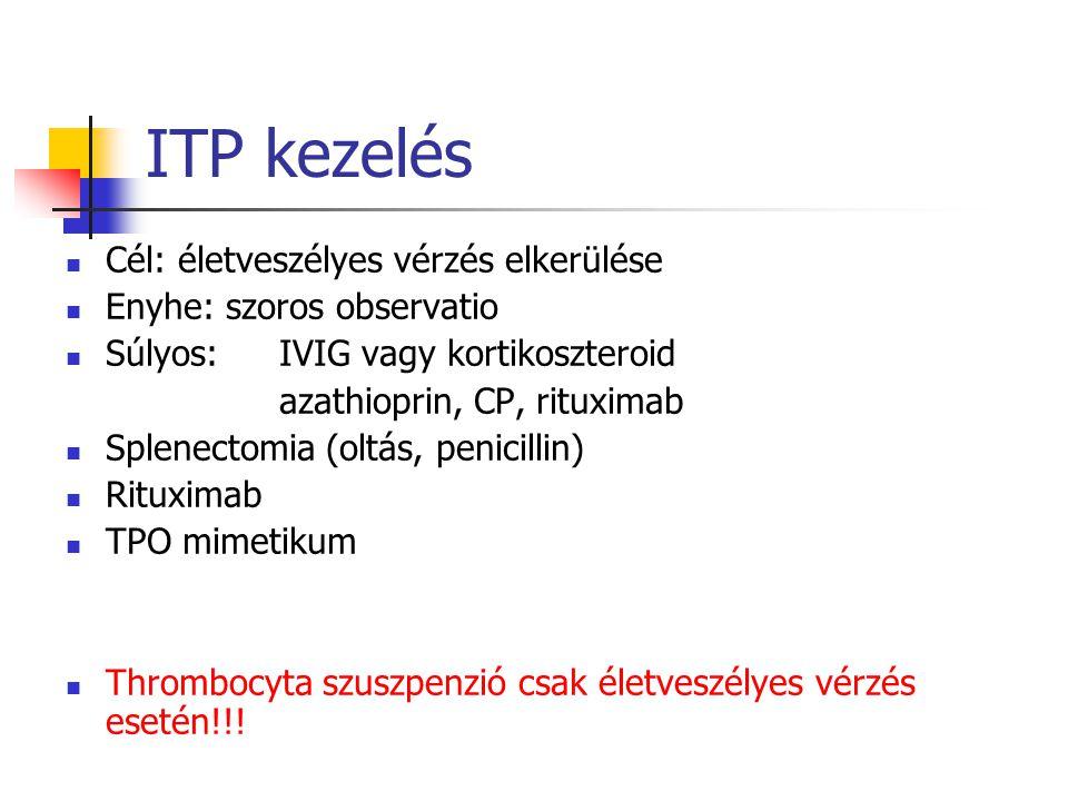 ITP labor Vérkép, kenet thrombocyta ellenes ellenanyag csontvelővizsgálat