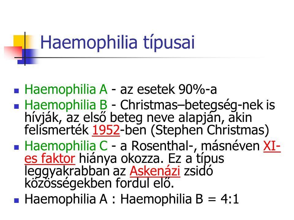 A második leggyakoribb örökletes coagulopathia. Prevalenciája: 13-18/100 000 férfiből.coagulopathia A Föld összlakossága kb. 6,4 milliárd, ebből a hem