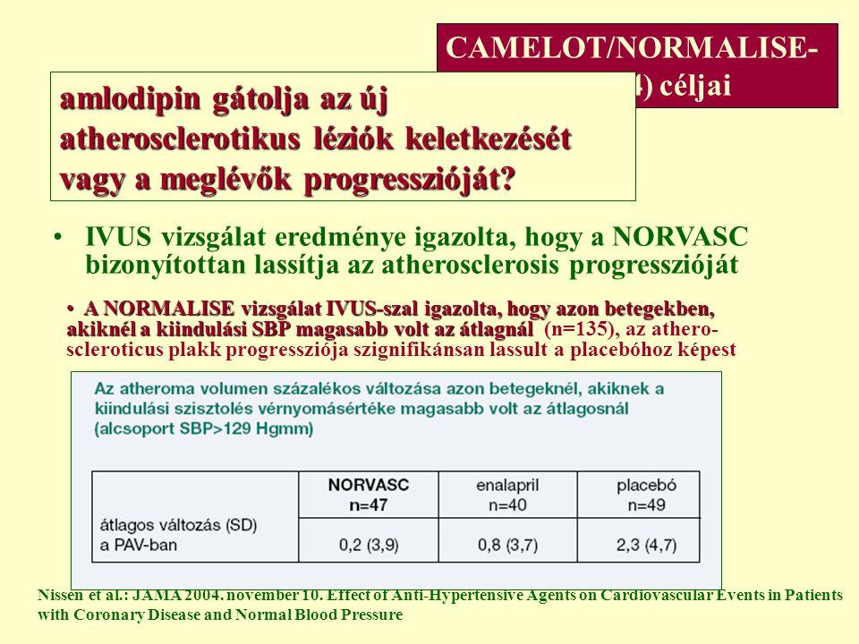 CAMELOT/NORMALISE- vizsgálat (2004) céljai amlodipin gátolja az új atherosclerotikus léziók keletkezését vagy a meglévők progresszióját? IVUS vizsgála