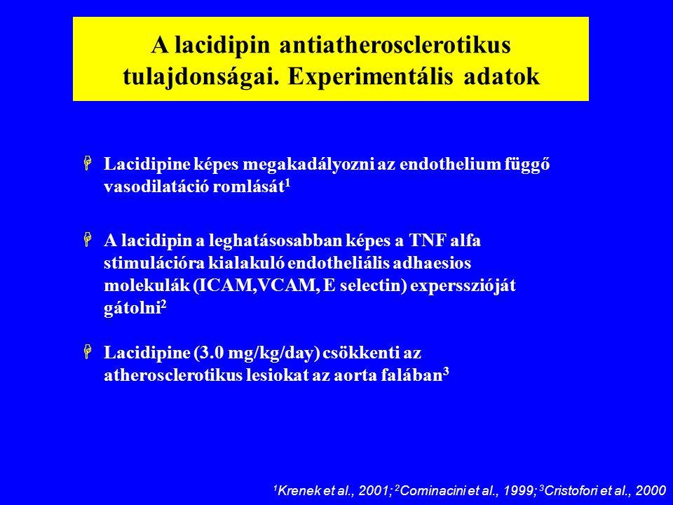HLacidipine képes megakadályozni az endothelium függő vasodilatáció romlását 1 HA lacidipin a leghatásosabban képes a TNF alfa stimulációra kialakuló