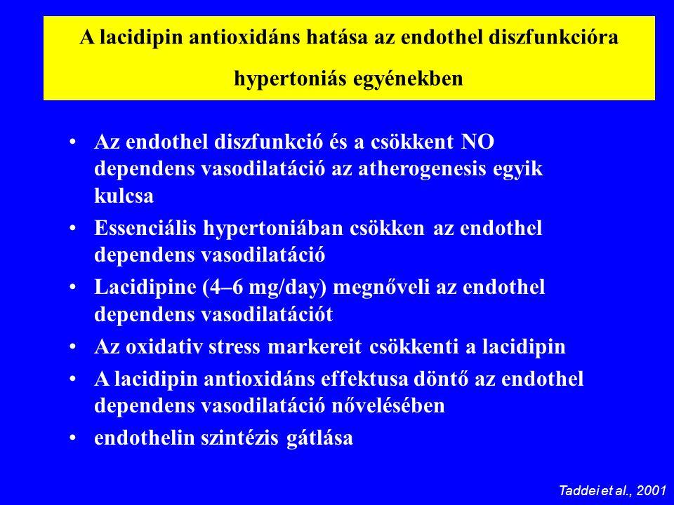 A lacidipin antioxidáns hatása az endothel diszfunkcióra hypertoniás egyénekben Az endothel diszfunkció és a csökkent NO dependens vasodilatáció az at