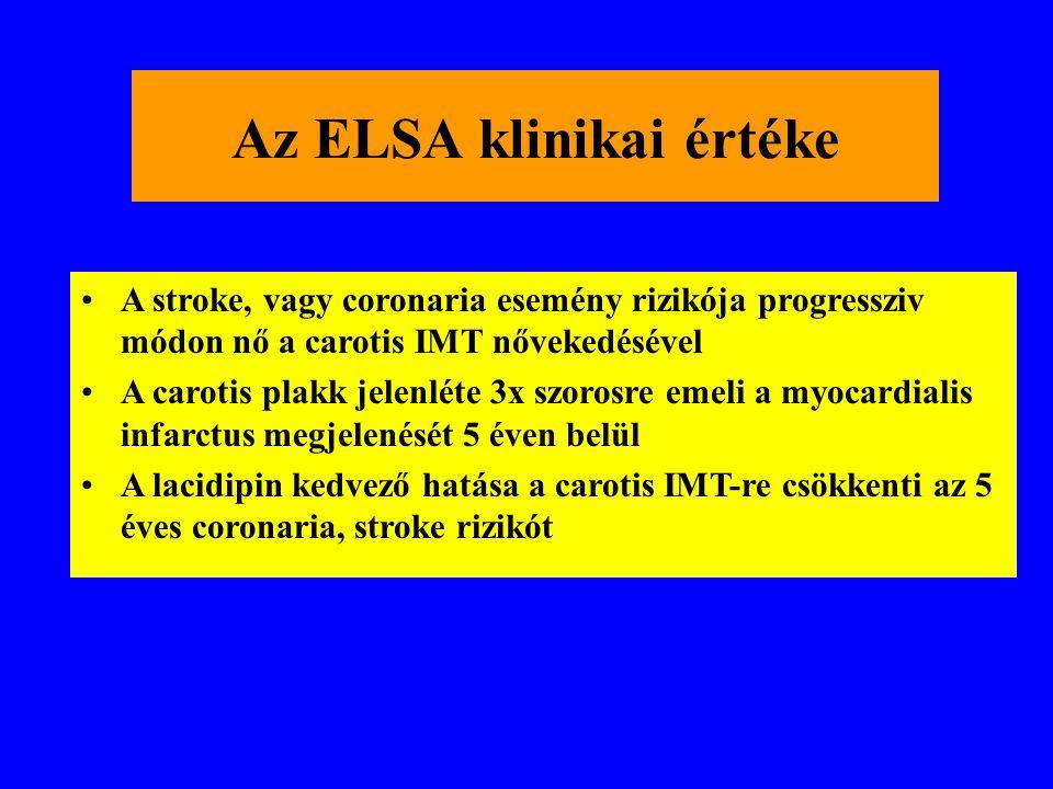 Az ELSA klinikai értéke 1 Hodis et al., 1998; 2 Salonen & Salonen, 1993; 3 Bots et al., 1997; 4 Chambless et al., 2000 A stroke, vagy coronaria esemén