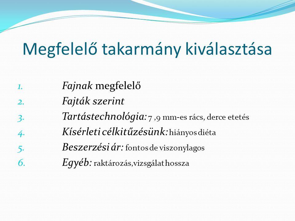 A takarmányok minősítése FM 25/1996 (IX.4.) rendelet, mely a Magyar Közlöny 1996.