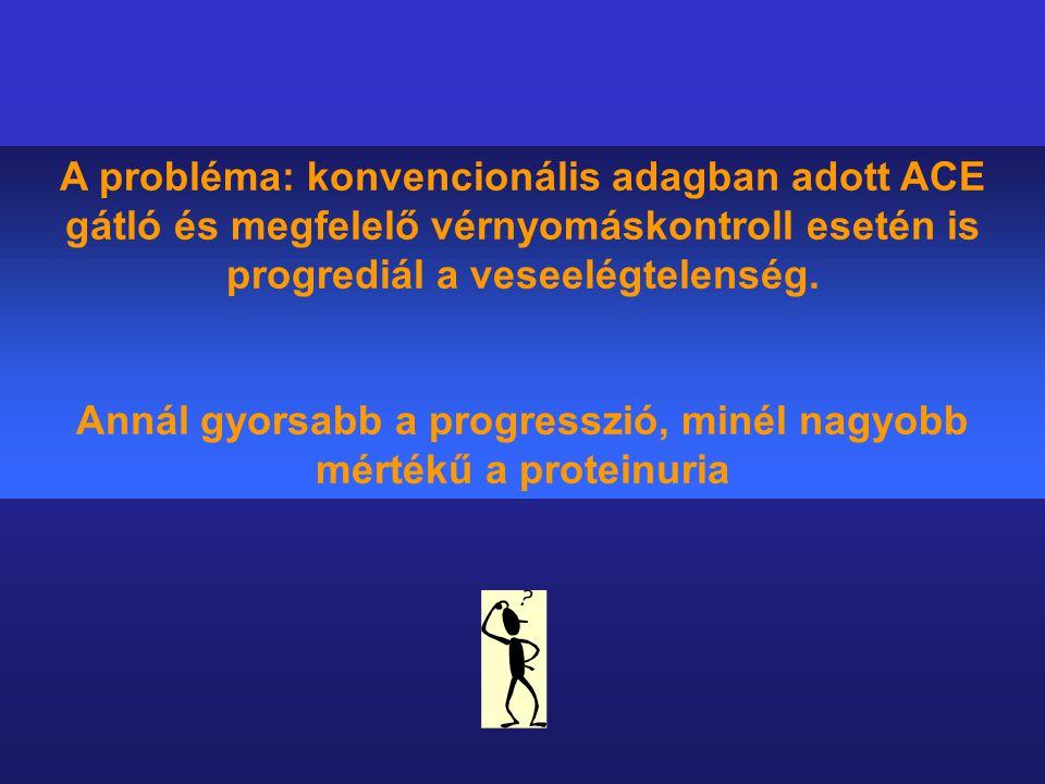 A probléma: konvencionális adagban adott ACE gátló és megfelelő vérnyomáskontroll esetén is progrediál a veseelégtelenség. Annál gyorsabb a progresszi