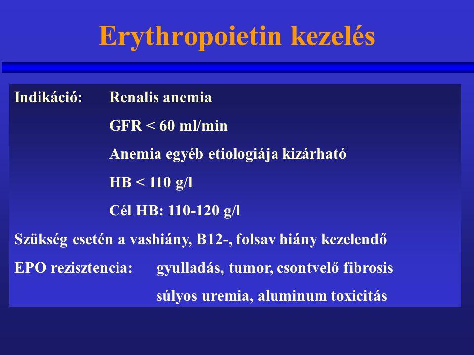 Erythropoietin kezelés Indikáció:Renalis anemia GFR < 60 ml/min Anemia egyéb etiologiája kizárható HB < 110 g/l Cél HB: 110-120 g/l Szükség esetén a v