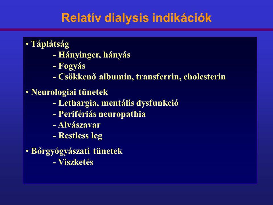 Relatív dialysis indikációk Táplátság - Hányinger, hányás - Fogyás - Csökkenő albumin, transferrin, cholesterin Neurologiai tünetek - Lethargia, mentá