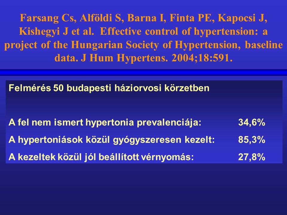 Farsang Cs, Alföldi S, Barna I, Finta PE, Kapocsi J, Kishegyi J et al. Effective control of hypertension: a project of the Hungarian Society of Hypert