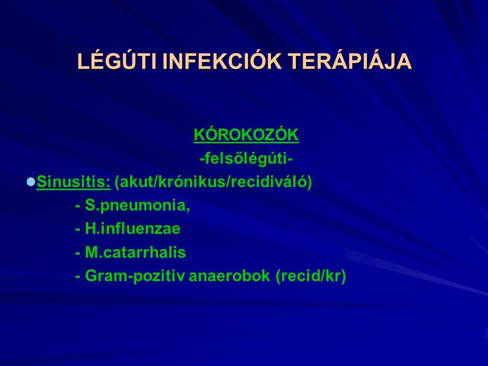 LÉGÚTI INFEKCIÓK TERÁPIÁJA KÓROKOZÓK -felsőlégúti- Sinusitis: (akut/krónikus/recidiváló) - S.pneumonia, - H.influenzae - M.catarrhalis - Gram-pozitiv anaerobok (recid/kr)