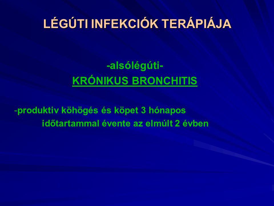 LÉGÚTI INFEKCIÓK TERÁPIÁJA -alsólégúti- KRÓNIKUS BRONCHITIS -produktiv köhögés és köpet 3 hónapos időtartammal évente az elmúlt 2 évben