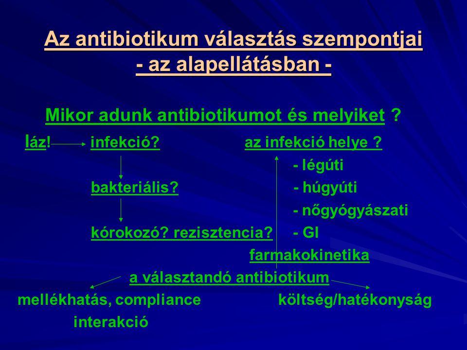 Az antibiotikum választás szempontjai - az alapellátásban - Mikor adunk antibiotikumot és melyiket .