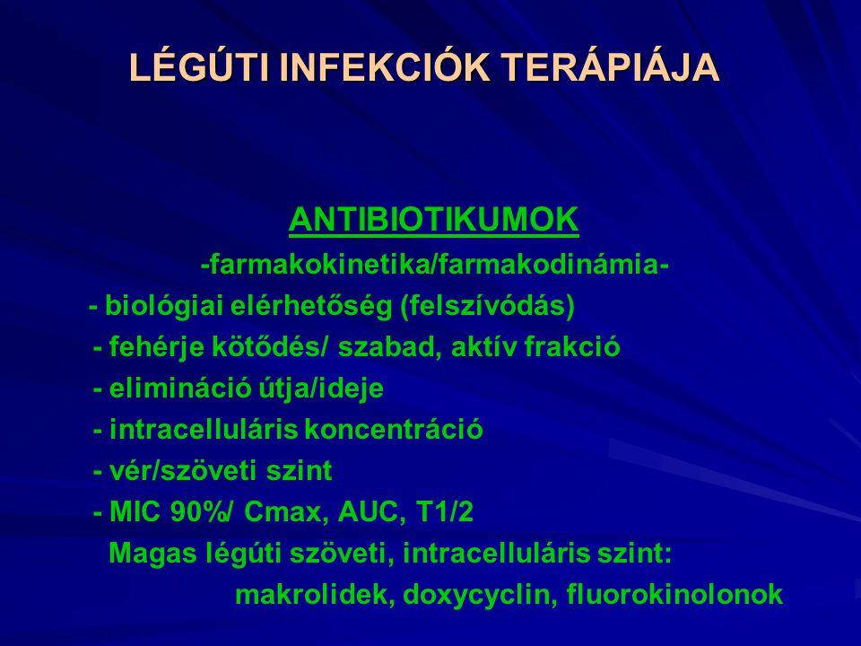 LÉGÚTI INFEKCIÓK TERÁPIÁJA ANTIBIOTIKUMOK -farmakokinetika/farmakodinámia- - biológiai elérhetőség (felszívódás) - fehérje kötődés/ szabad, aktív frakció - elimináció útja/ideje - intracelluláris koncentráció - vér/szöveti szint - MIC 90%/ Cmax, AUC, T1/2 Magas légúti szöveti, intracelluláris szint: makrolidek, doxycyclin, fluorokinolonok