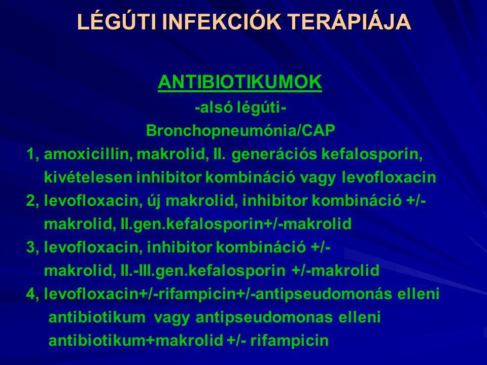 LÉGÚTI INFEKCIÓK TERÁPIÁJA ANTIBIOTIKUMOK -alsó légúti- Bronchopneumónia/CAP 1, amoxicillin, makrolid, II.