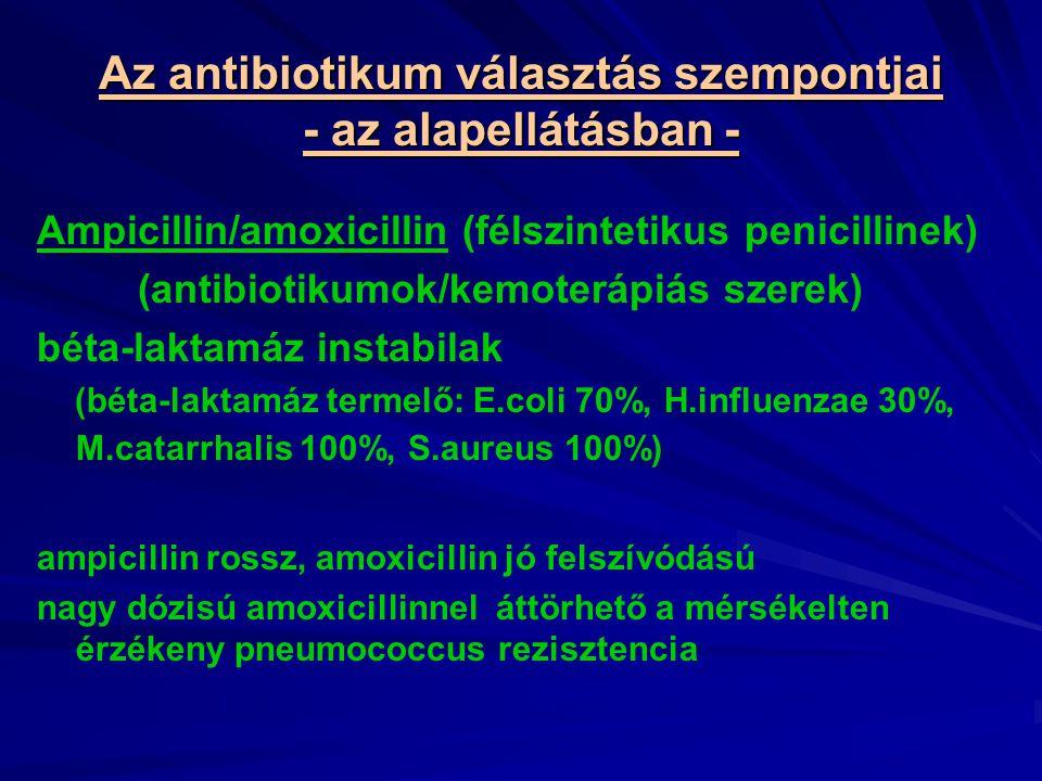 Az antibiotikum választás szempontjai - az alapellátásban - Ampicillin/amoxicillin (félszintetikus penicillinek) (antibiotikumok/kemoterápiás szerek) béta-laktamáz instabilak (béta-laktamáz termelő: E.coli 70%, H.influenzae 30%, M.catarrhalis 100%, S.aureus 100%) ampicillin rossz, amoxicillin jó felszívódású nagy dózisú amoxicillinnel áttörhető a mérsékelten érzékeny pneumococcus rezisztencia