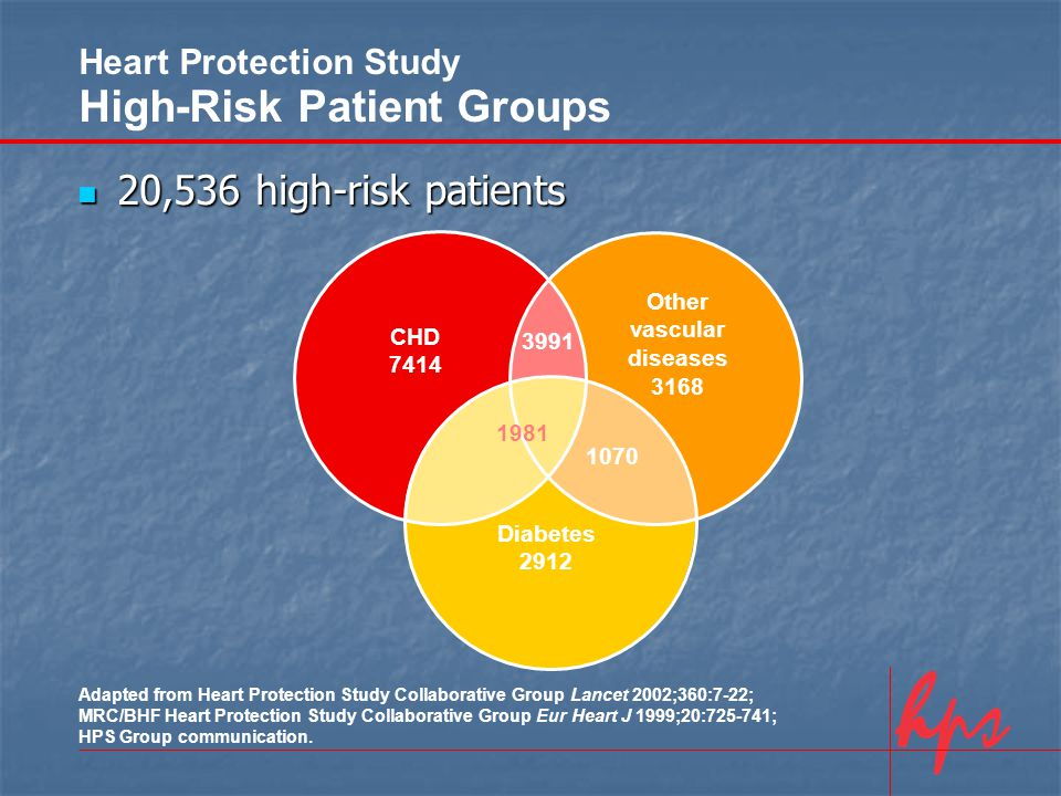 20,536 high-risk patients 20,536 high-risk patients Adapted from Heart Protection Study Collaborative Group Lancet 2002;360:7-22; MRC/BHF Heart Protec