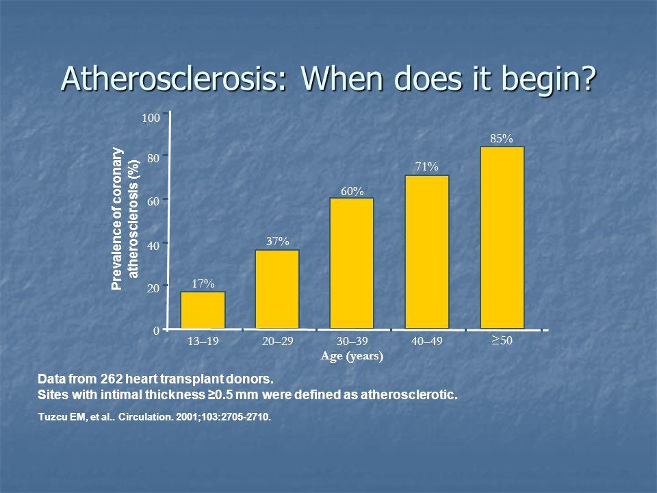 Kezeletlenség - alulkezeltség NHANES III- National Health and Nutritional Examination Survey (7500 beteg) NHANES III- National Health and Nutritional Examination Survey (7500 beteg) 65% kezeletlen 65% kezeletlen LDL-C alulkezelt LDL-C alulkezelt 82% CHD beteg 82% CHD beteg 63% high risk beteg 63% high risk beteg 80%-a a kezelt betegeknek 30%-nál nagyobb LDL-C csökkentést igényelt volna 80%-a a kezelt betegeknek 30%-nál nagyobb LDL-C csökkentést igényelt volna EUROASPIRE - szekunder prevenció felmérése (4800 beteg) EUROASPIRE - szekunder prevenció felmérése (4800 beteg) a kezelendők 32%-a szedett lipidcsökkentőt, a kezelendők 32%-a szedett lipidcsökkentőt, 49%-a TC>5,5 mmol/l 49%-a TC>5,5 mmol/l 13%-a TC>6,6 mmol/l 13%-a TC>6,6 mmol/l a kezeltek 59%-a nem éri el a célértéket a kezeltek 59%-a nem éri el a célértéket