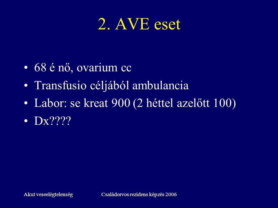 Akut veseelégtelenségCsaládorvos rezidens képzés 2006 2. AVE eset 68 é nő, ovarium cc Transfusio céljából ambulancia Labor: se kreat 900 (2 héttel aze