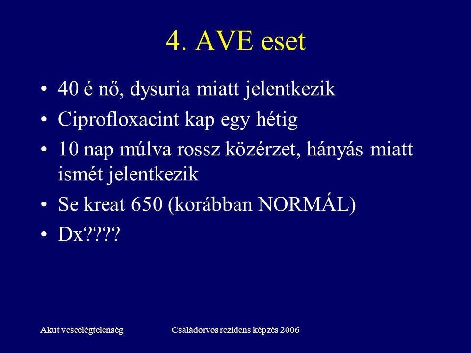 Akut veseelégtelenségCsaládorvos rezidens képzés 2006 4. AVE eset 40 é nő, dysuria miatt jelentkezik Ciprofloxacint kap egy hétig 10 nap múlva rossz k