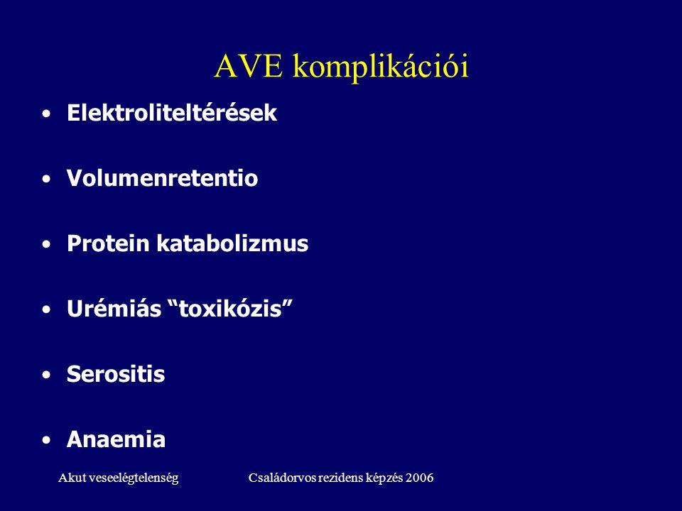 """Akut veseelégtelenségCsaládorvos rezidens képzés 2006 AVE komplikációi Elektroliteltérések Volumenretentio Protein katabolizmus Urémiás """"toxikózis"""" Se"""
