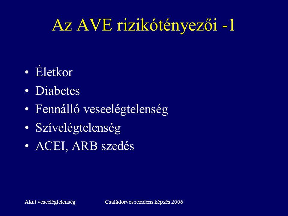 Akut veseelégtelenségCsaládorvos rezidens képzés 2006 Az AVE rizikótényezői -1 Életkor Diabetes Fennálló veseelégtelenség Szívelégtelenség ACEI, ARB s