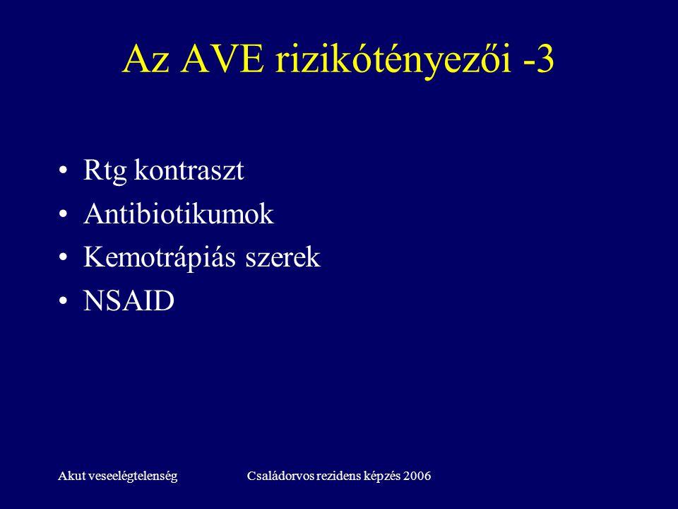 Akut veseelégtelenségCsaládorvos rezidens képzés 2006 Az AVE rizikótényezői -3 Rtg kontraszt Antibiotikumok Kemotrápiás szerek NSAID