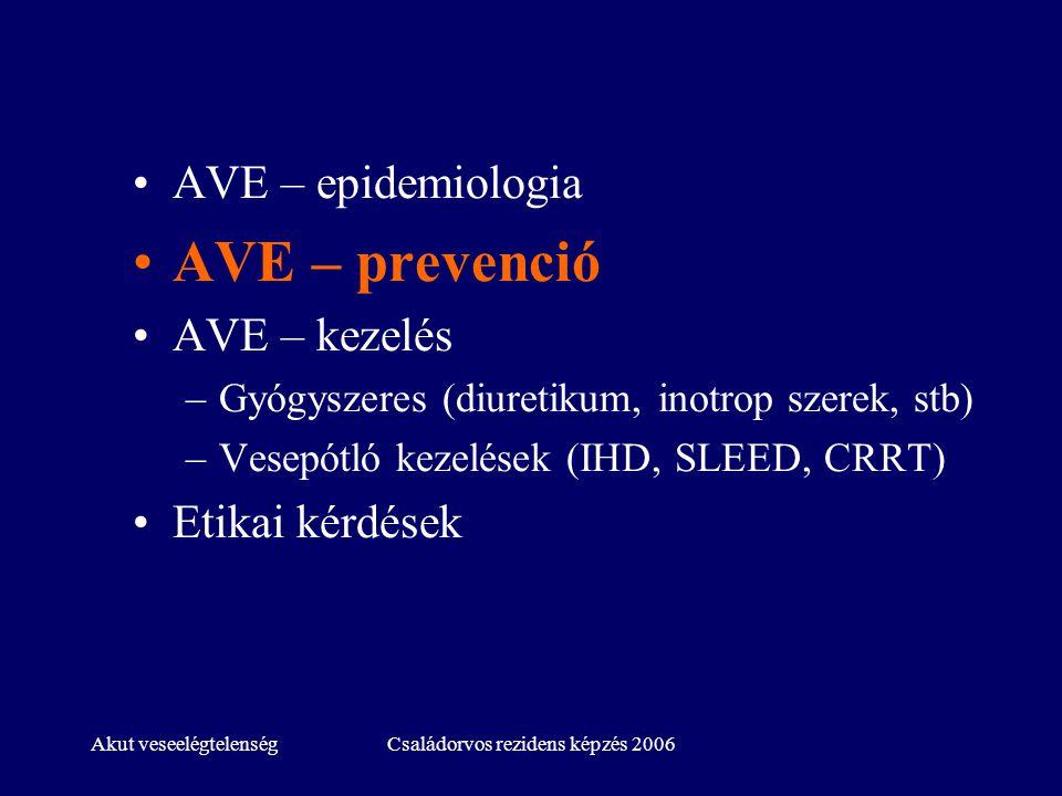 Akut veseelégtelenségCsaládorvos rezidens képzés 2006 AVE – epidemiologia AVE – prevenció AVE – kezelés –Gyógyszeres (diuretikum, inotrop szerek, stb)