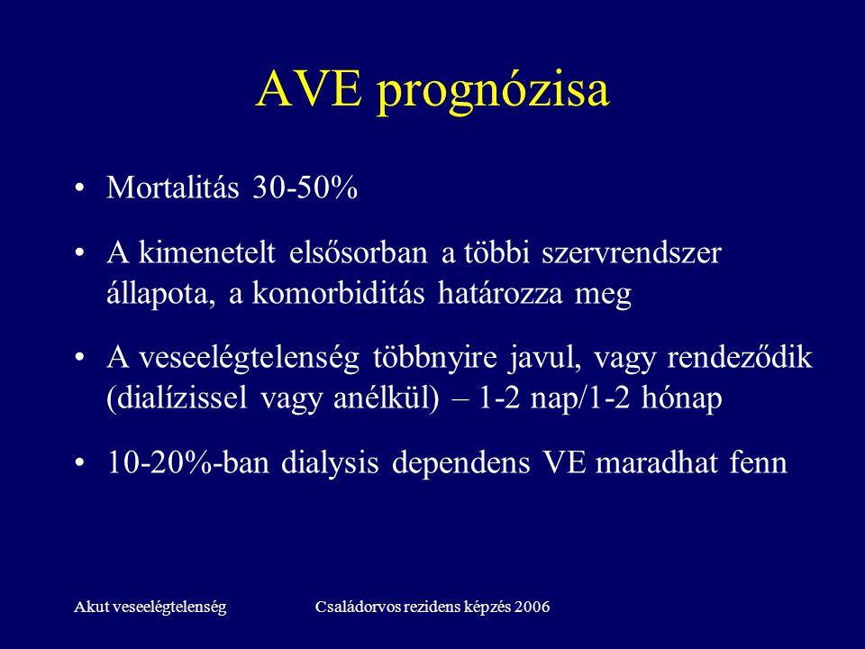 Akut veseelégtelenségCsaládorvos rezidens képzés 2006 AVE prognózisa Mortalitás 30-50% A kimenetelt elsősorban a többi szervrendszer állapota, a komor