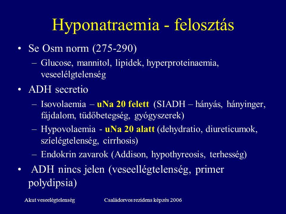 Akut veseelégtelenségCsaládorvos rezidens képzés 2006 Hyponatraemia - felosztás Se Osm norm (275-290) –Glucose, mannitol, lipidek, hyperproteinaemia,