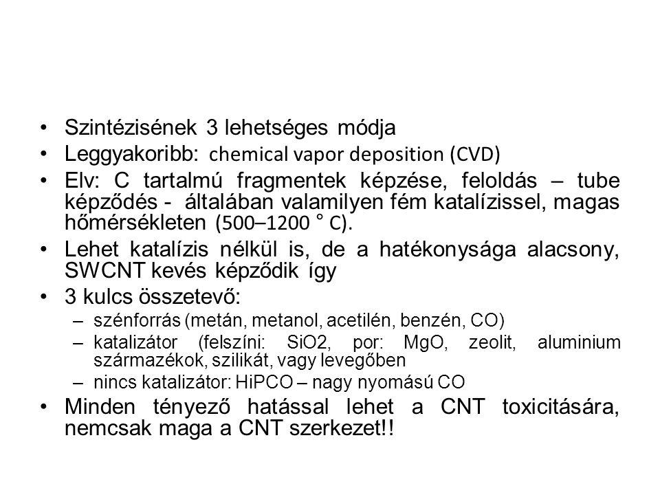 Szintézisének 3 lehetséges módja Leggyakoribb: chemical vapor deposition (CVD) Elv: C tartalmú fragmentek képzése, feloldás – tube képződés - általába