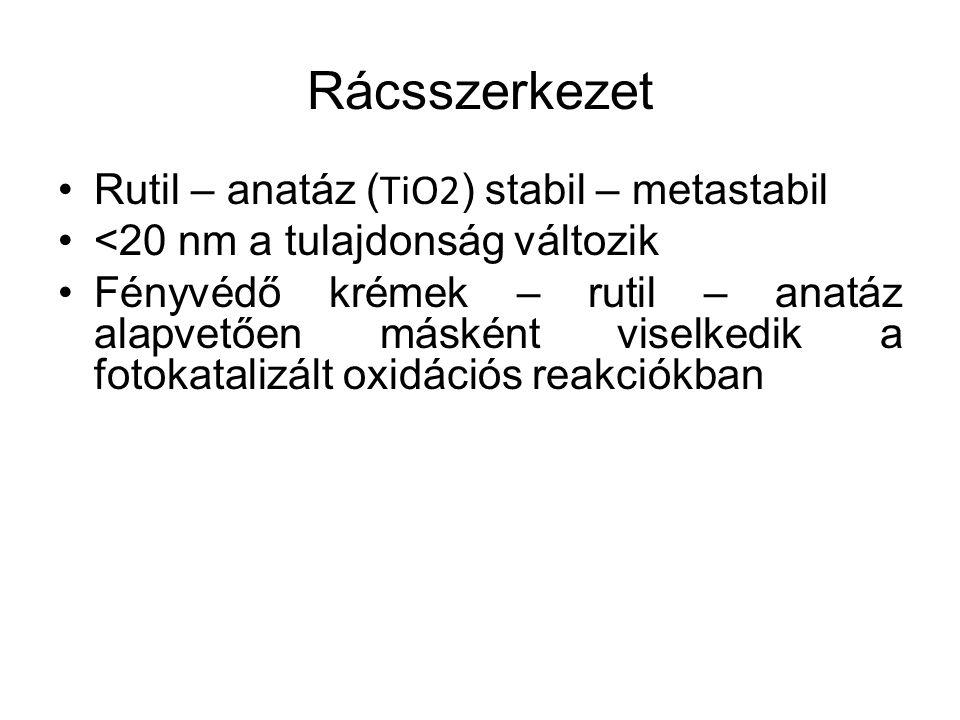Rácsszerkezet Rutil – anatáz ( TiO2 ) stabil – metastabil <20 nm a tulajdonság változik Fényvédő krémek – rutil – anatáz alapvetően másként viselkedik