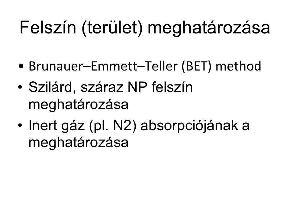 Felszín (terület) meghatározása Brunauer–Emmett–Teller (BET) method Szilárd, száraz NP felszín meghatározása Inert gáz (pl. N2) absorpciójának a megha