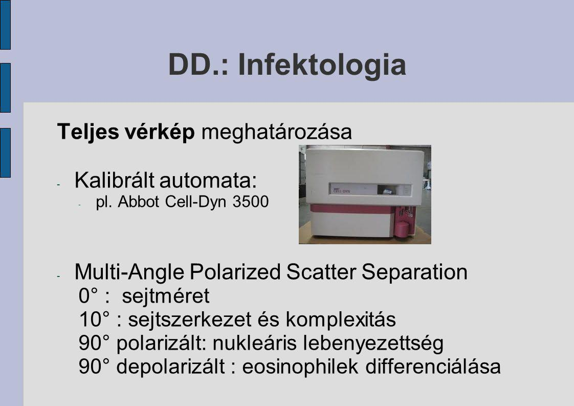 DD.: Infektologia Teljes vérkép meghatározása - Kalibrált automata: - pl. Abbot Cell-Dyn 3500 - Multi-Angle Polarized Scatter Separation 0° : sejtmére