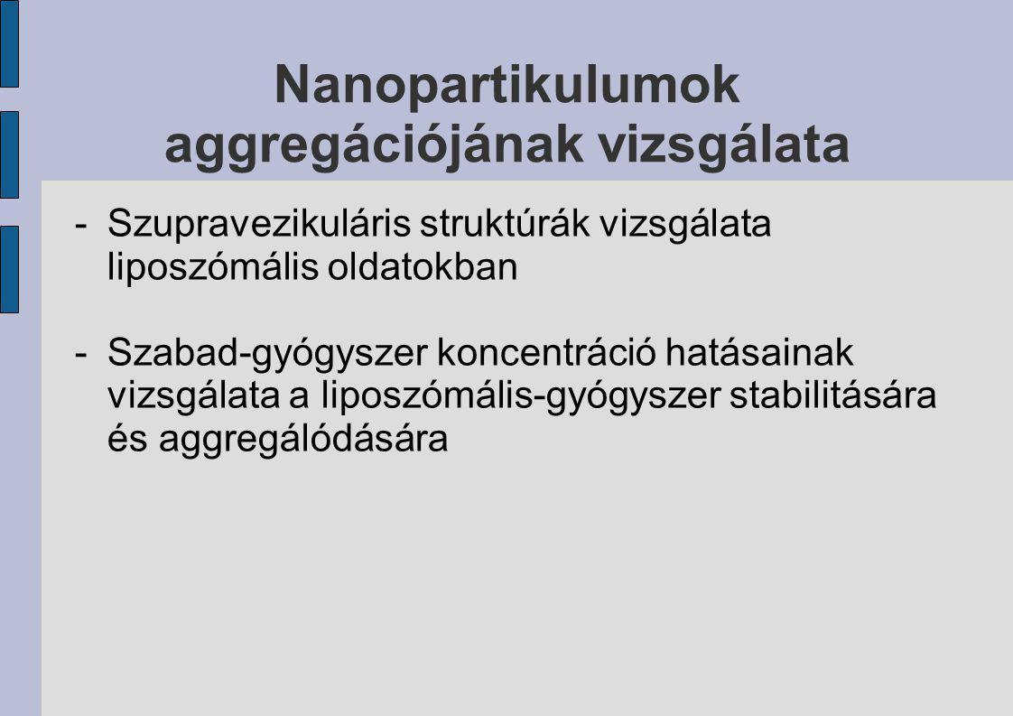 Nanopartikulumok aggregációjának vizsgálata -Szupravezikuláris struktúrák vizsgálata liposzómális oldatokban -Szabad-gyógyszer koncentráció hatásainak