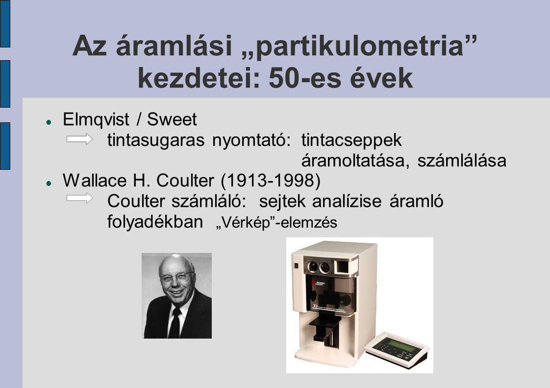 """Az áramlási """"partikulometria"""" kezdetei: 50-es évek Elmqvist / Sweet tintasugaras nyomtató: tintacseppek áramoltatása, számlálása Wallace H. Coulter (1"""